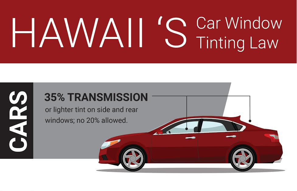 Hawaii Tint Laws for Cars