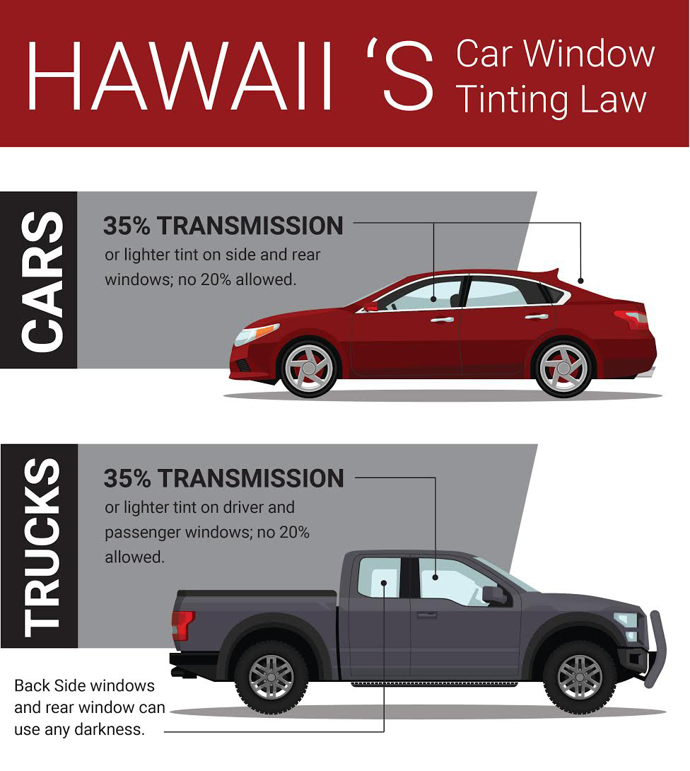 Window Tinting Laws in Hawaii
